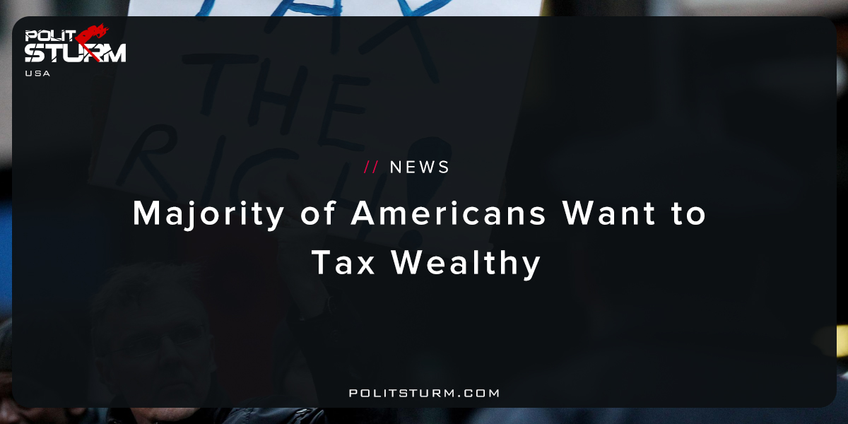 Majority of Americans Want to Tax Wealthy